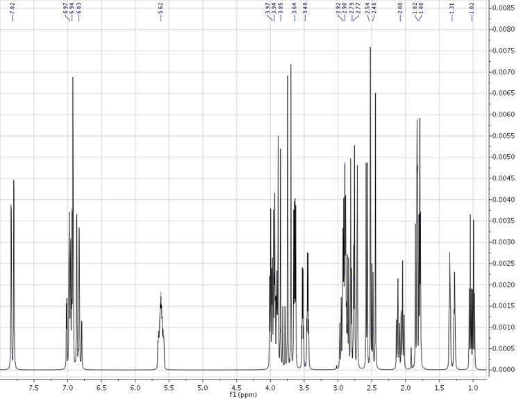 Simulated strychnine spectrum at 200 MHz