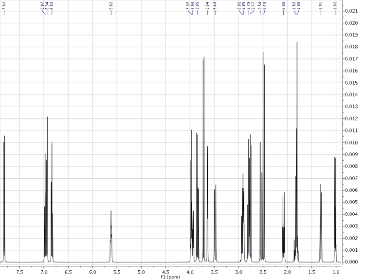 Simulated strychnine spectrum at 500 MHz